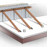Doorstorten keldervloer tot tegen de CSM-wand en verwijderen stempelconstructie